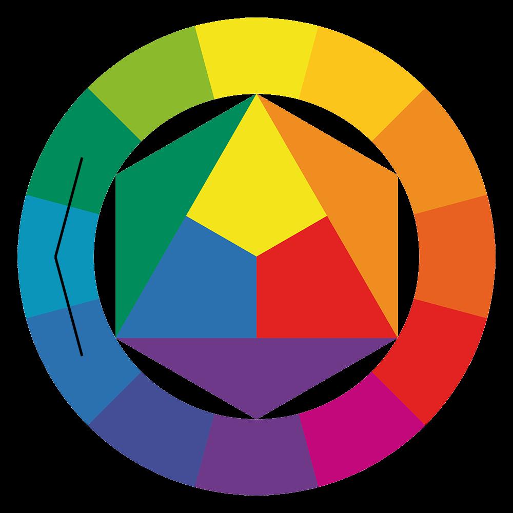 Paleta de colores análogos |  Pinturas análogas |  Esquema de color análogo