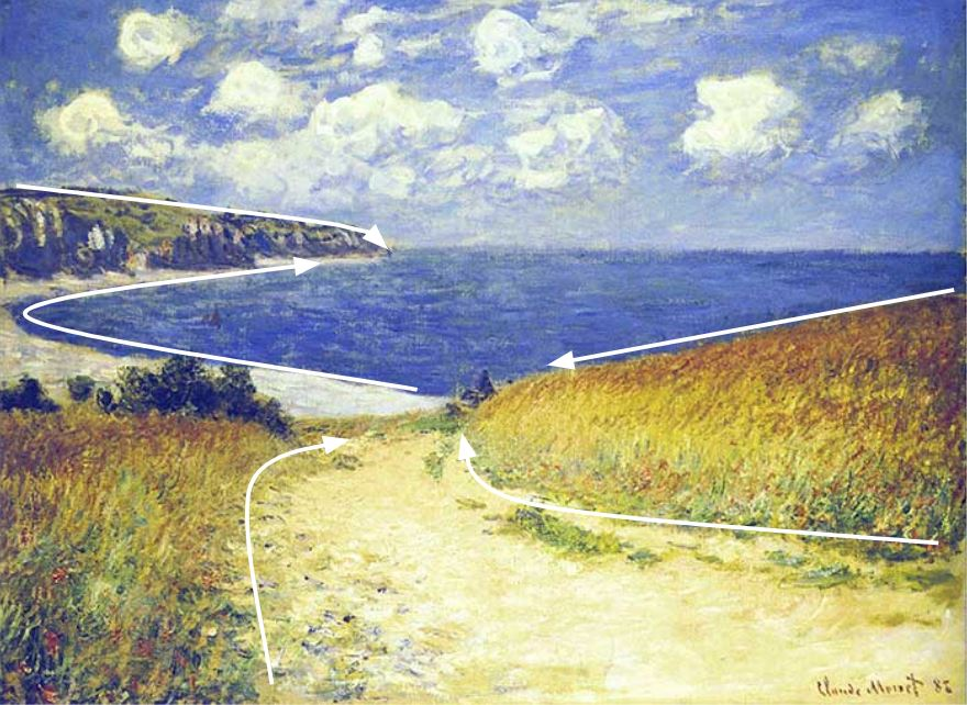 Leading Lines - Claude Monet, Alley Near Pourville, 1882