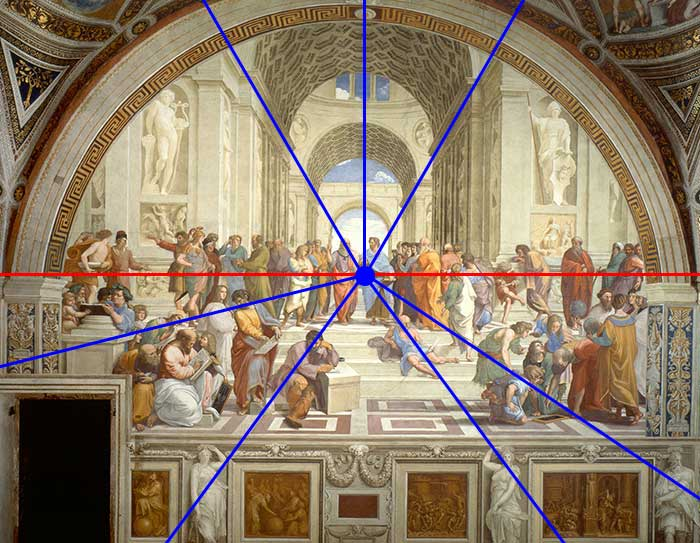 One Point Perspective | Drawing | Painting | One Point Perspective Art Lessons | Raphael, School of Athens, 1511