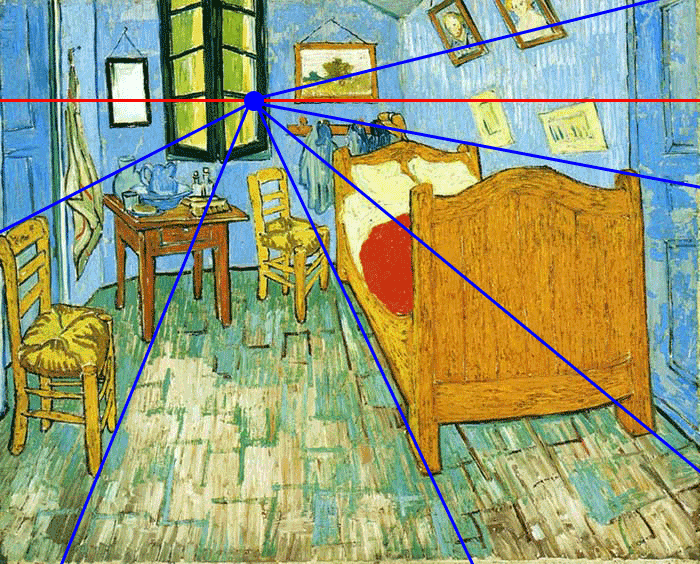 Vincent van Gogh, Vincent's Bedroom In Arles, 1889 - One Point Perspective