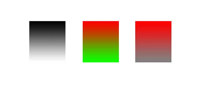 Color Contrast - Value, Hue And Saturation Contrast