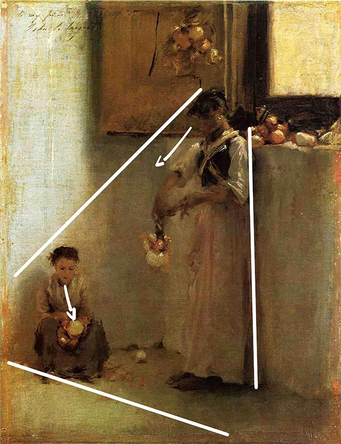 John Singer Sargent, Stringing Onions, 1882 - Implied Lines, Triangle
