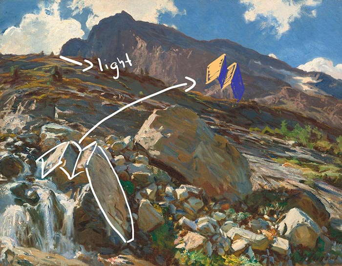 John Singer Sargent, Simplon. Pass, 1911, Different Plane Different Color