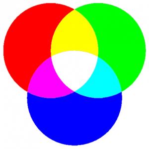 Additive Color Wheel
