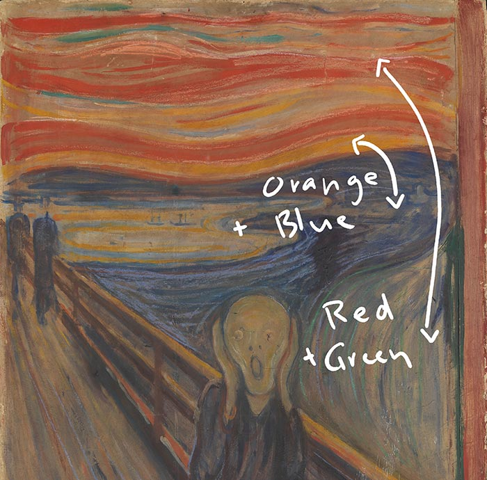 Edvard Munch, The Scream,1893 (Complementary Colors)