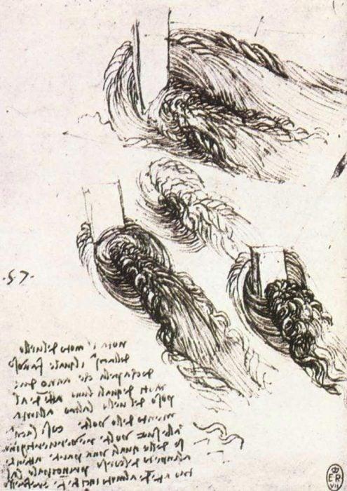 Leonardo da Vinci, Sketches of the Movement of Water, 1513