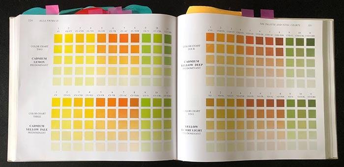 Color Charts (6)