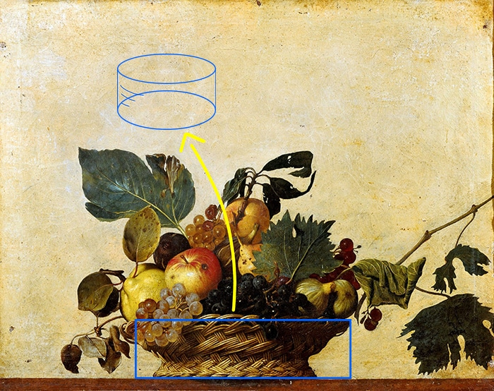 Caravaggio, Basket of Fruit, c.1599 (Perspective)