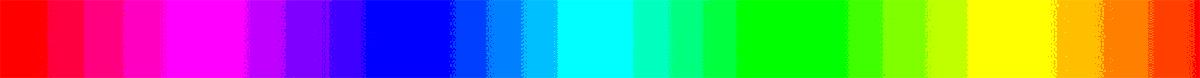 Color Gradation (V2)