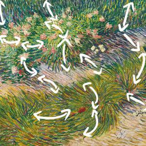 Vincent van Gogh, Garden Coin With Butterflies, 1887 (Movement)